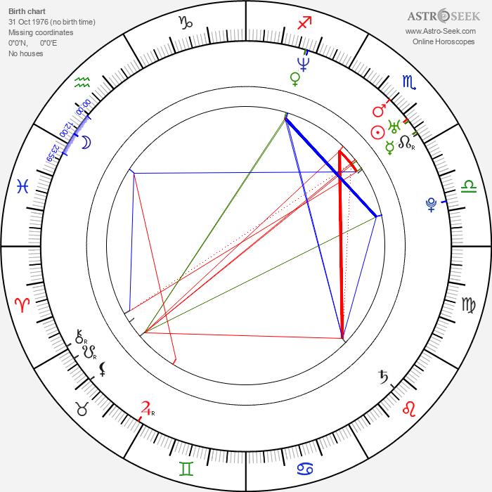 Jamison Yang - Astrology Natal Birth Chart