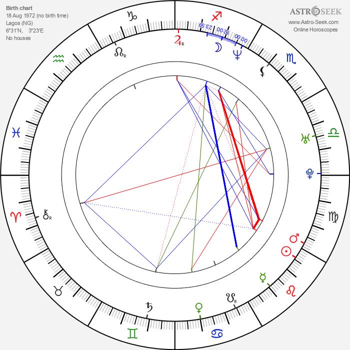 Jamiu Adebiyi - Astrology Natal Birth Chart