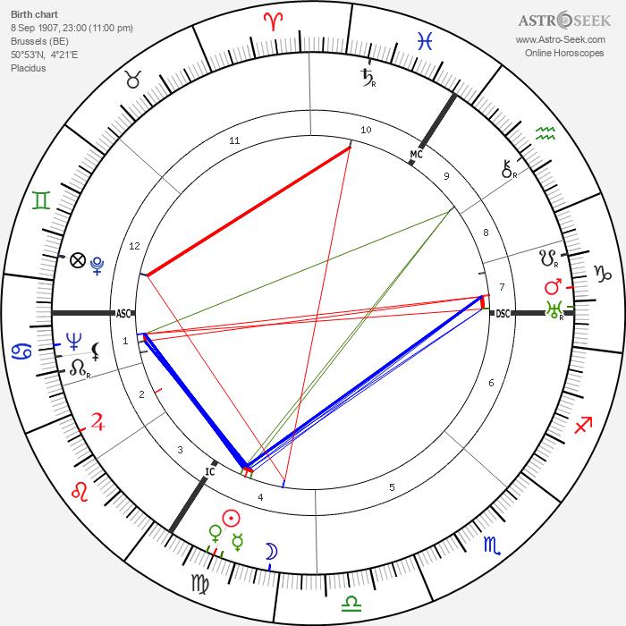 Jan Aerts - Astrology Natal Birth Chart