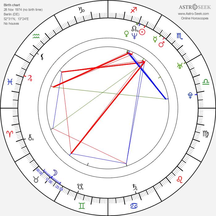 Jan Andres - Astrology Natal Birth Chart