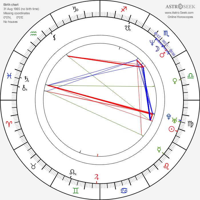 Jan Apolenář - Astrology Natal Birth Chart