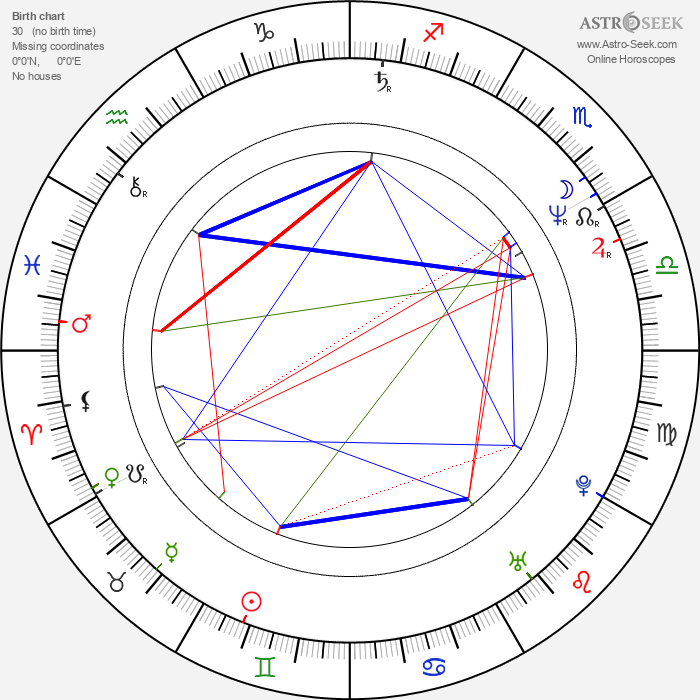 Jan Balej - Astrology Natal Birth Chart