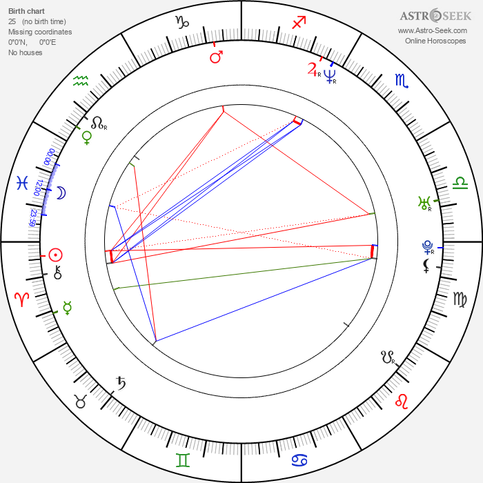 Jan Bartoň - Astrology Natal Birth Chart