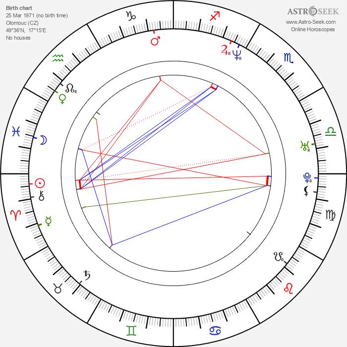 Jan Bartoň - Astrology Natal Birth Chart