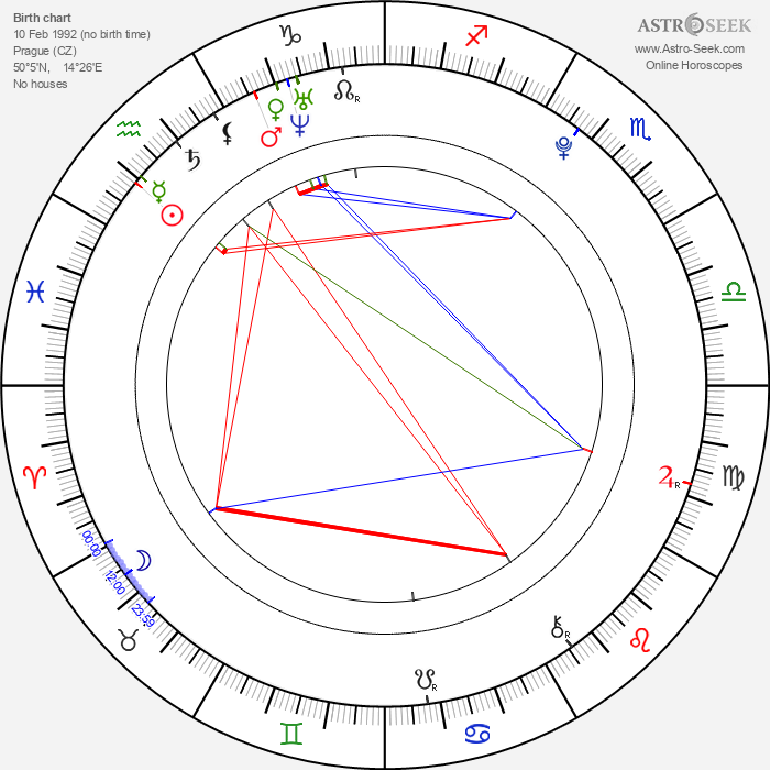Jan Battěk - Astrology Natal Birth Chart