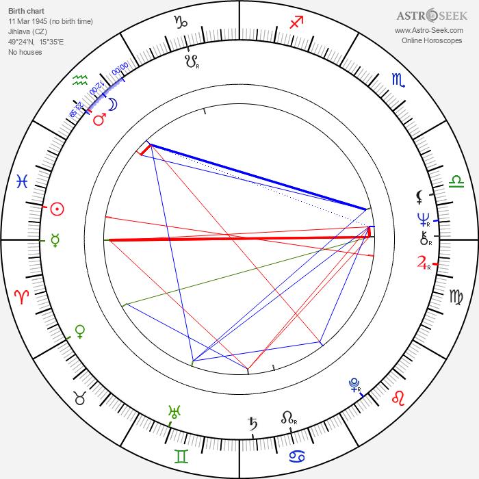 Jan Bauer - Astrology Natal Birth Chart