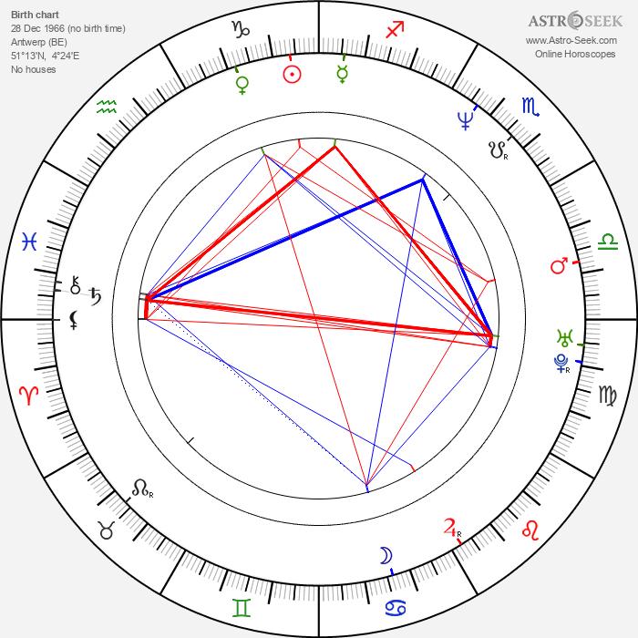 Jan Bijvoet - Astrology Natal Birth Chart