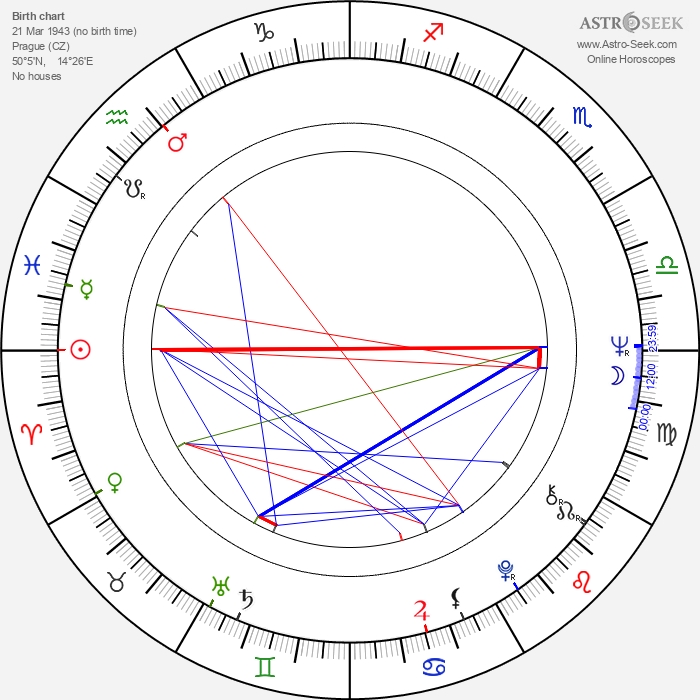 Jan Bonaventura - Astrology Natal Birth Chart