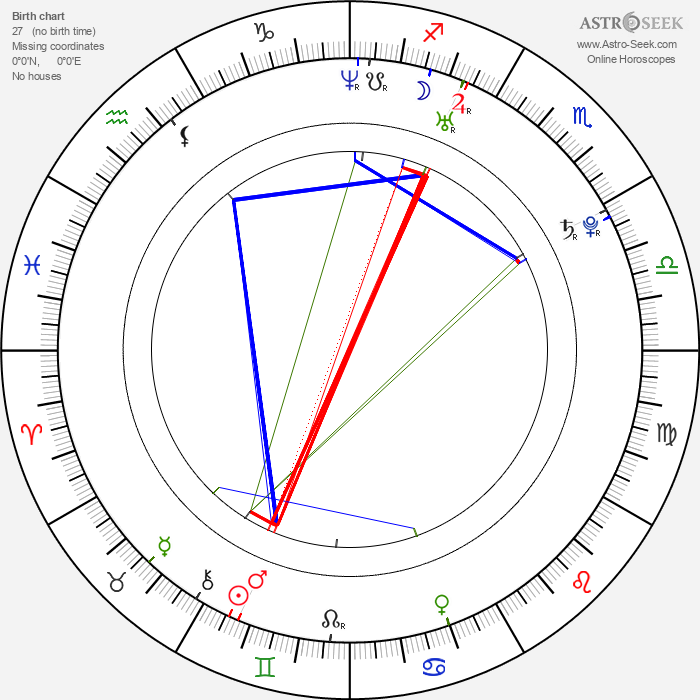 Jan Brynych - Astrology Natal Birth Chart