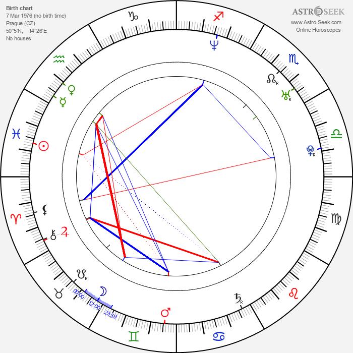 Jan Bubeníček - Astrology Natal Birth Chart