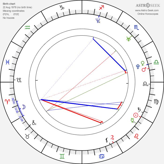 Jan Cechl - Astrology Natal Birth Chart