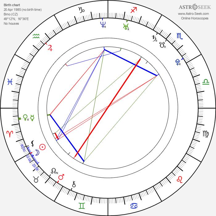 Jan Čechovský - Astrology Natal Birth Chart