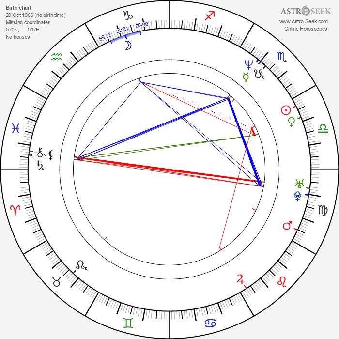 Jan-Chris de Koeijer - Astrology Natal Birth Chart