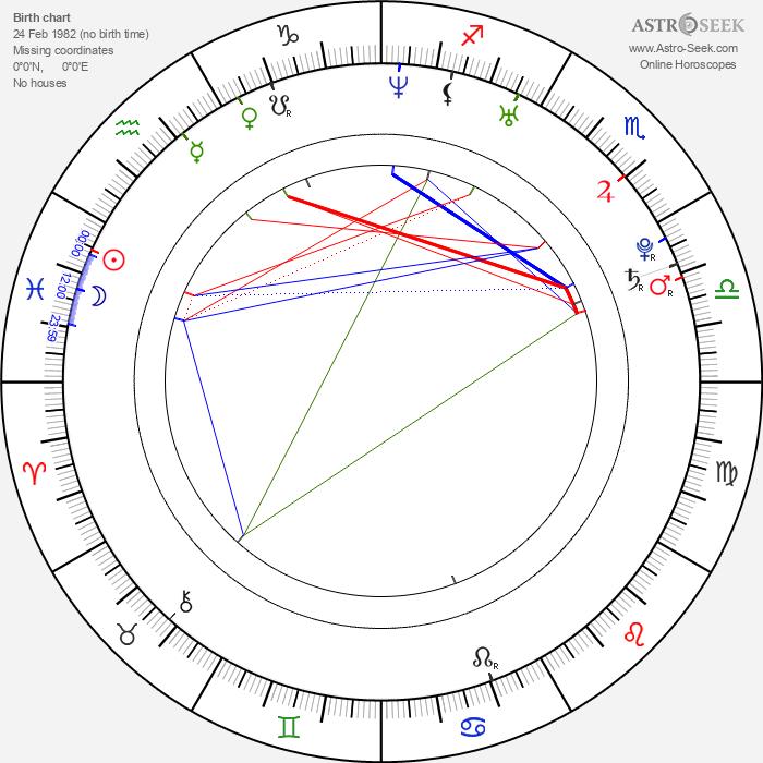 Jan Cornet - Astrology Natal Birth Chart
