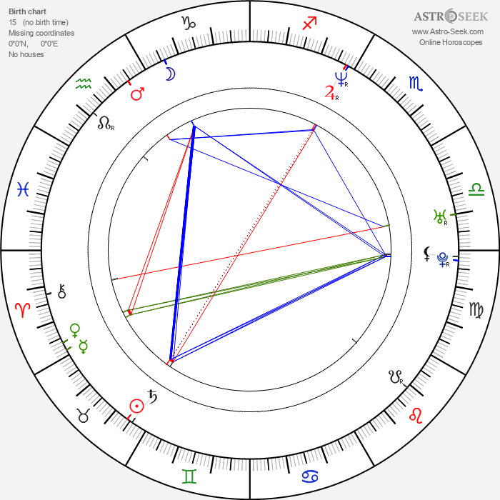 Jan Demele - Astrology Natal Birth Chart