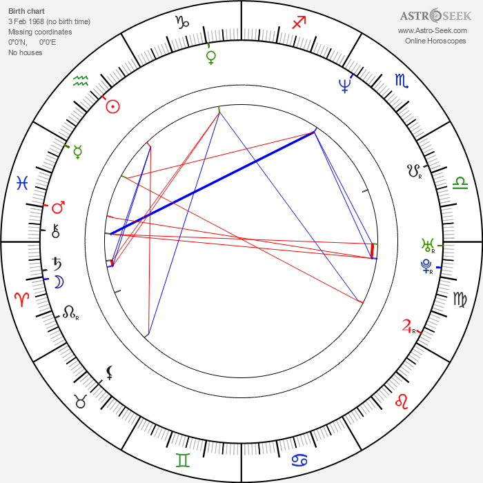 Jan Drbohlav - Astrology Natal Birth Chart