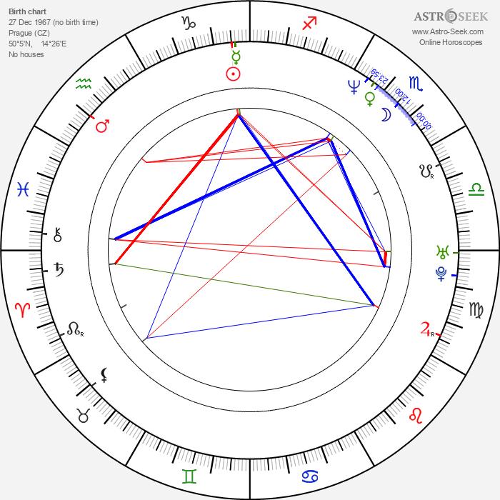 Jan Fiala - Astrology Natal Birth Chart
