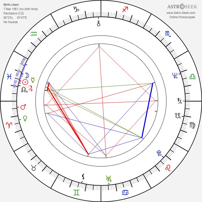 Jan Foll - Astrology Natal Birth Chart