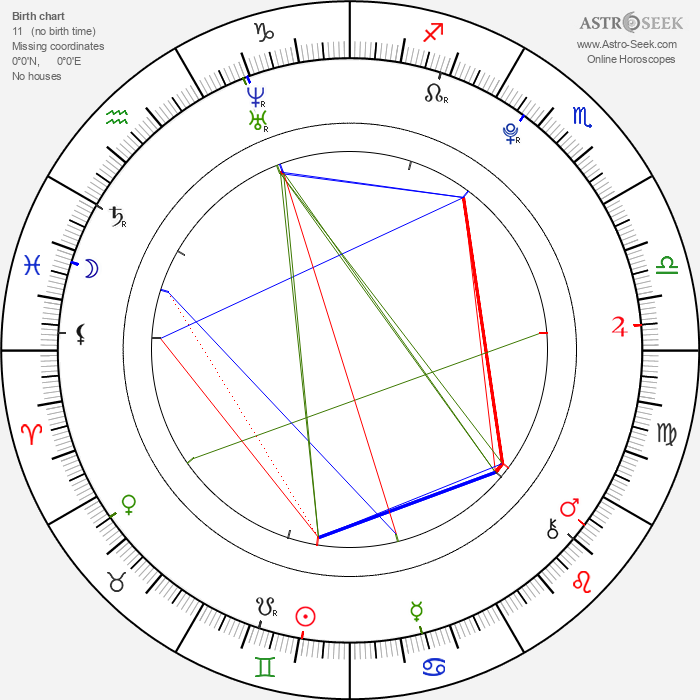 Jan Formánek - Astrology Natal Birth Chart
