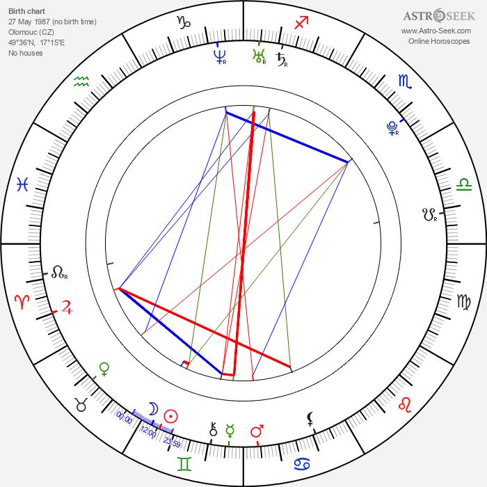 Jan Haluza - Astrology Natal Birth Chart