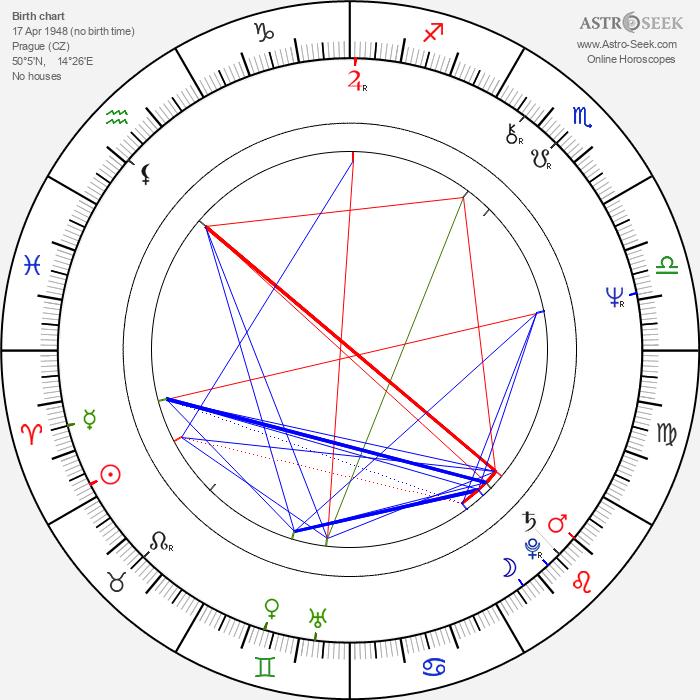 Jan Hammer Jr. - Astrology Natal Birth Chart