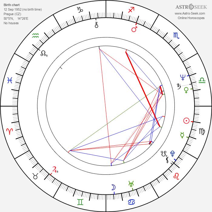 Jan Hartl - Astrology Natal Birth Chart