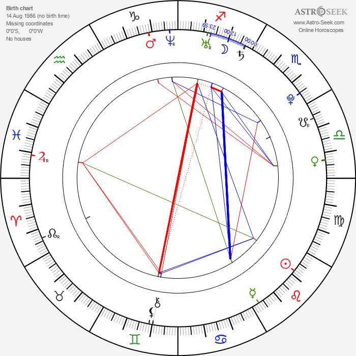 Jan Hofman - Astrology Natal Birth Chart