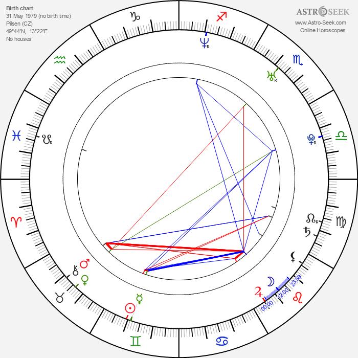 Jan Holík - Astrology Natal Birth Chart