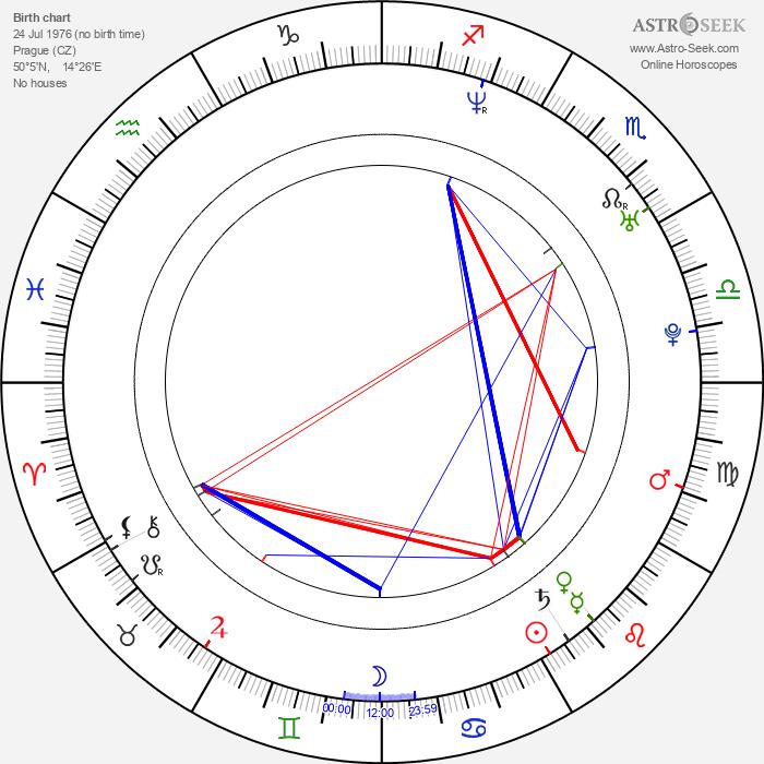 Jan Homola - Astrology Natal Birth Chart