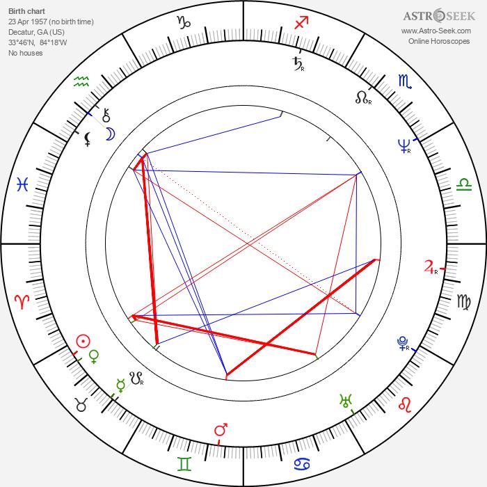 Jan Hooks - Astrology Natal Birth Chart