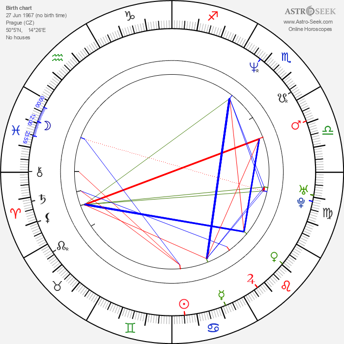 Jan Hřebejk - Astrology Natal Birth Chart
