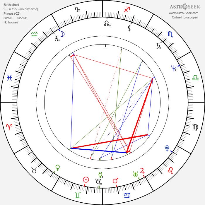 Jan Hrušínský - Astrology Natal Birth Chart