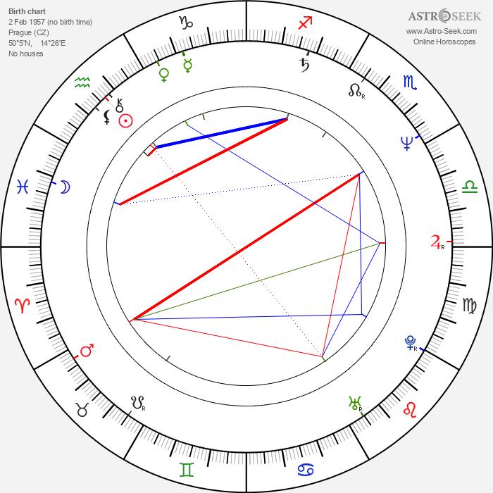 Jan Jiráň - Astrology Natal Birth Chart
