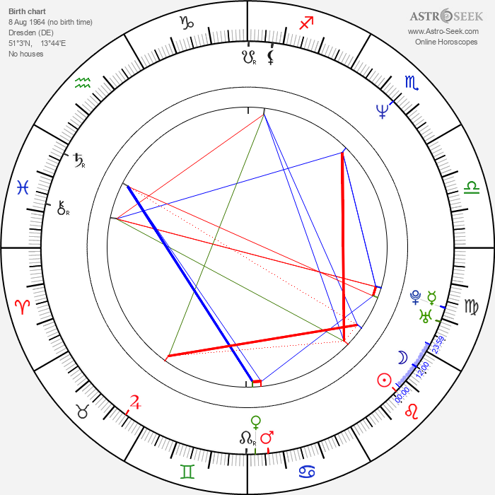 Jan Josef Liefers - Astrology Natal Birth Chart