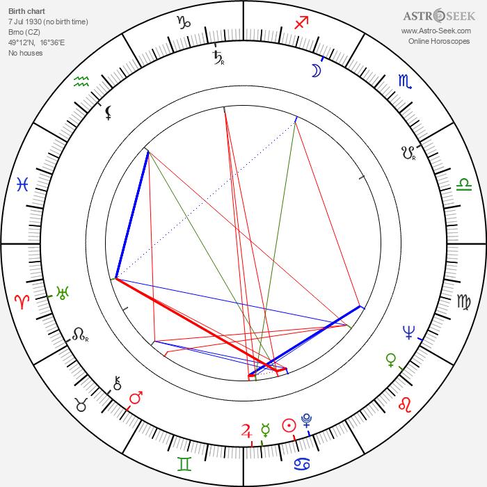Jan Kališ - Astrology Natal Birth Chart