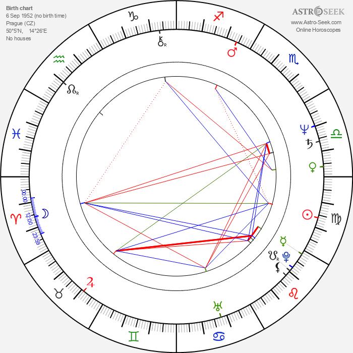 Jan Kašpar - Astrology Natal Birth Chart
