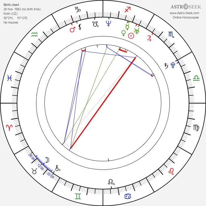 Jan Klán - Astrology Natal Birth Chart