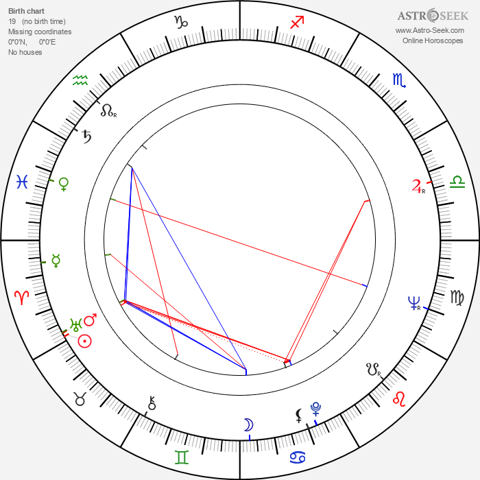 Jan Kobuszewski - Astrology Natal Birth Chart