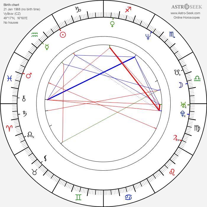Jan Kolařík - Astrology Natal Birth Chart