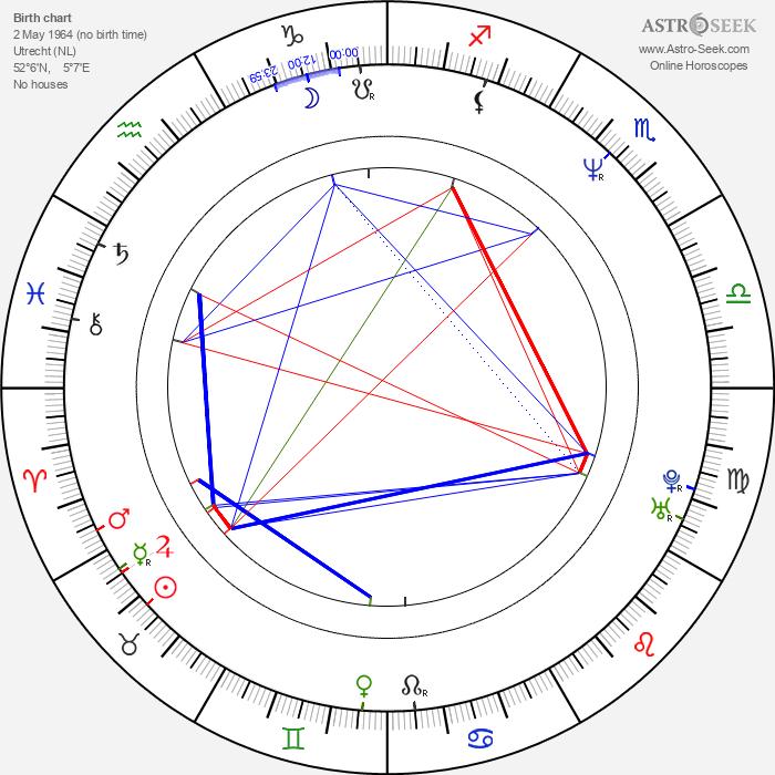 Jan Kounen - Astrology Natal Birth Chart