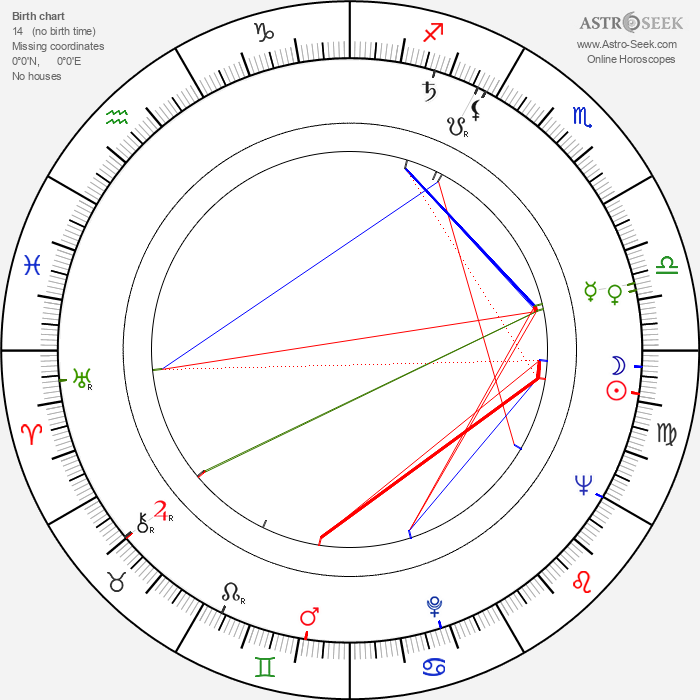 Ján Kramár - Astrology Natal Birth Chart
