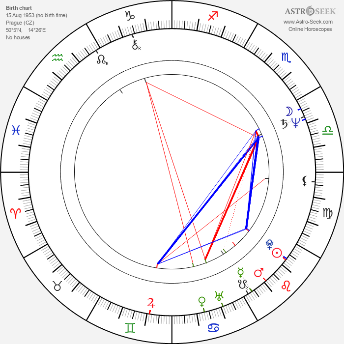 Jan Kraus - Astrology Natal Birth Chart
