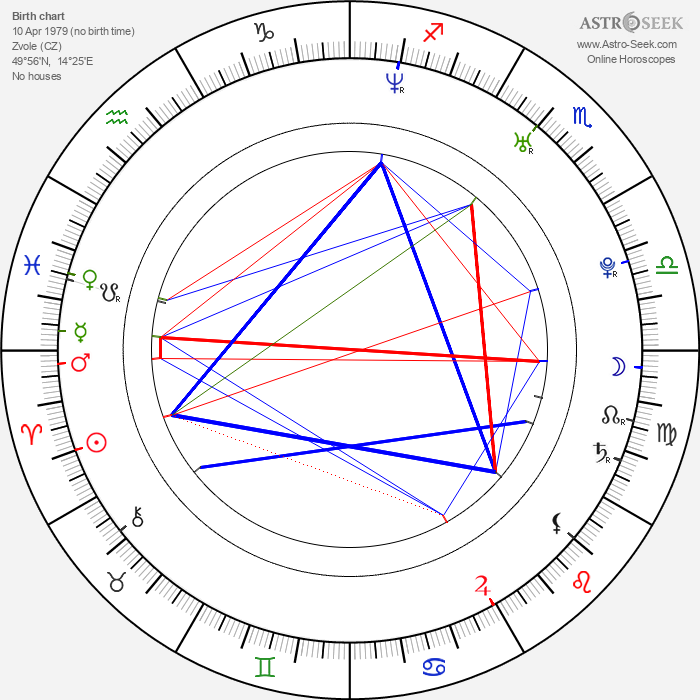 Ján Lašák - Astrology Natal Birth Chart