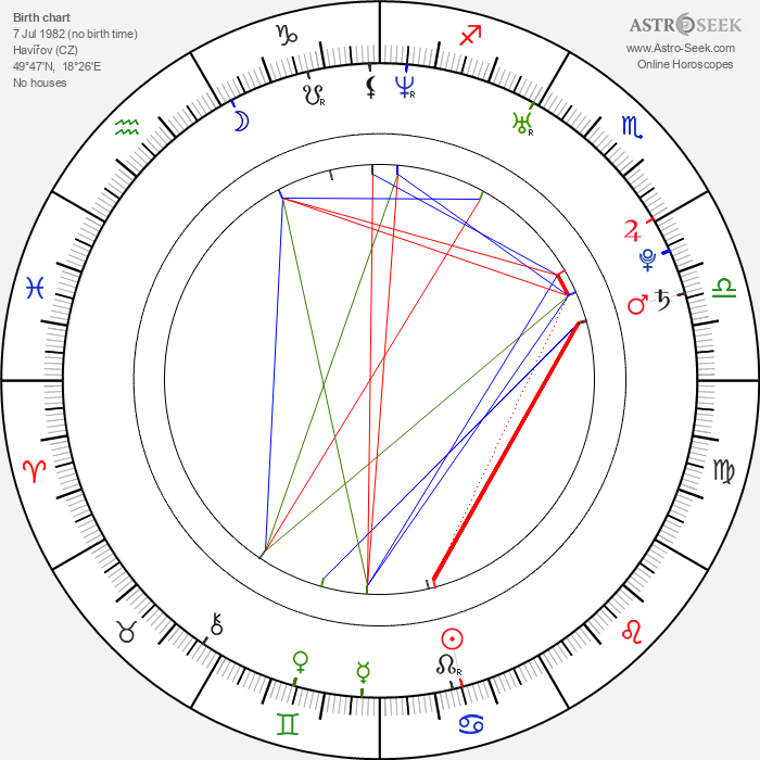 Jan Laštůvka - Astrology Natal Birth Chart