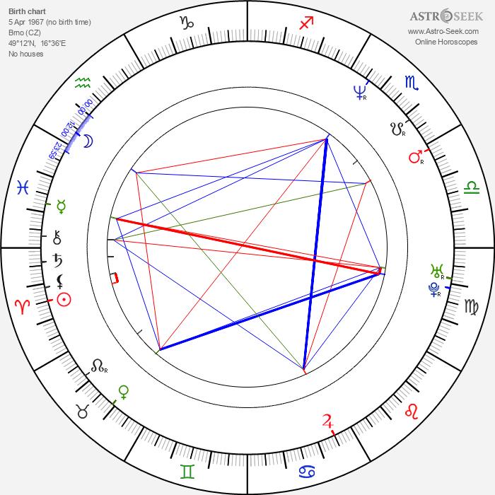 Jan Leflík - Astrology Natal Birth Chart