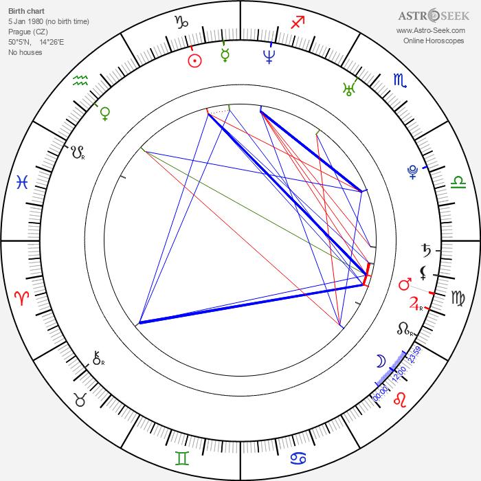 Jan Lengyel - Astrology Natal Birth Chart