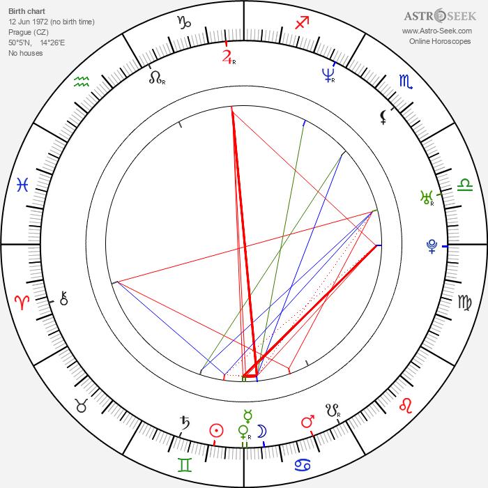 Jan Lepšík - Astrology Natal Birth Chart