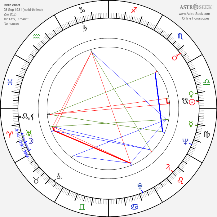 Jan Libíček - Astrology Natal Birth Chart