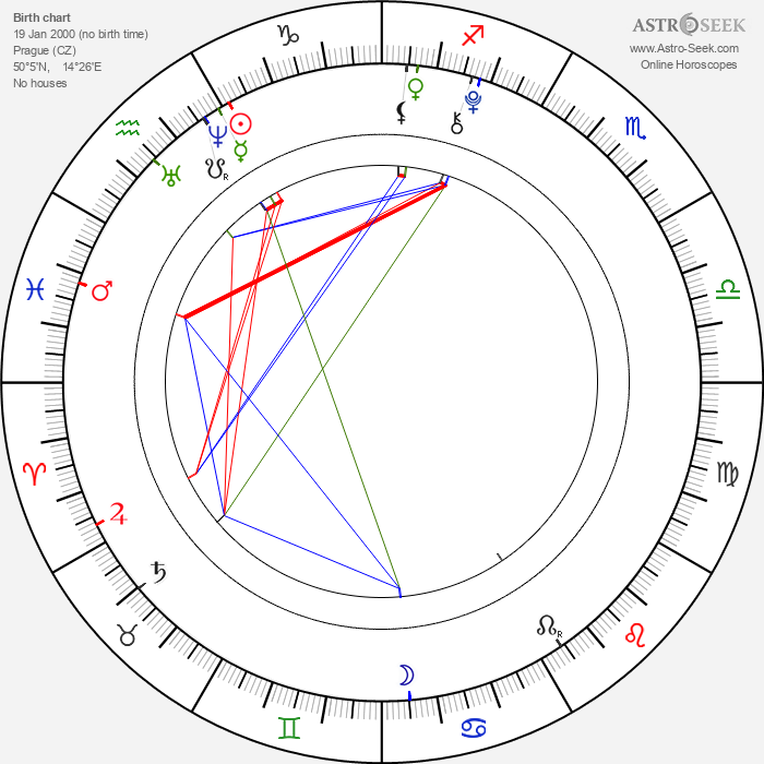 Jan Maršál - Astrology Natal Birth Chart