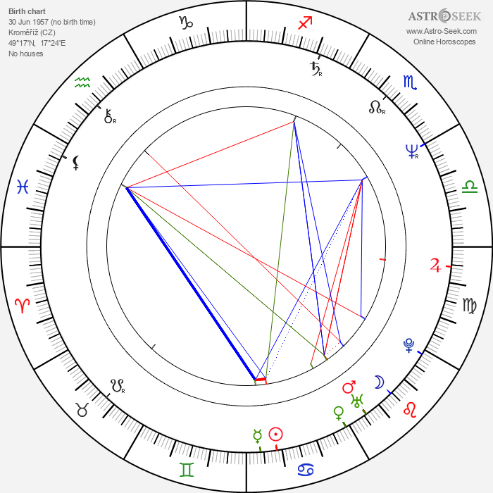 Jan Mazák - Astrology Natal Birth Chart